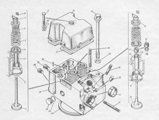 Пгу камаз: гур (гидроусилитель руля), как прокачать, устройство.
